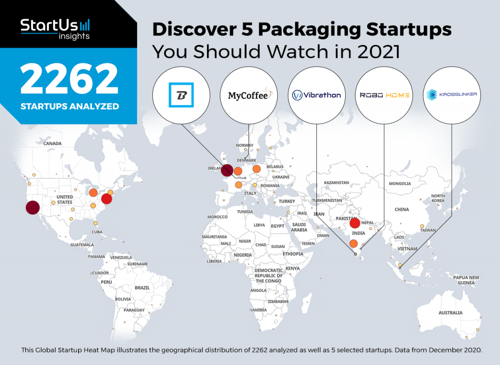 Packaging-2021-Startups-Heat-Map-StartUs-Insights