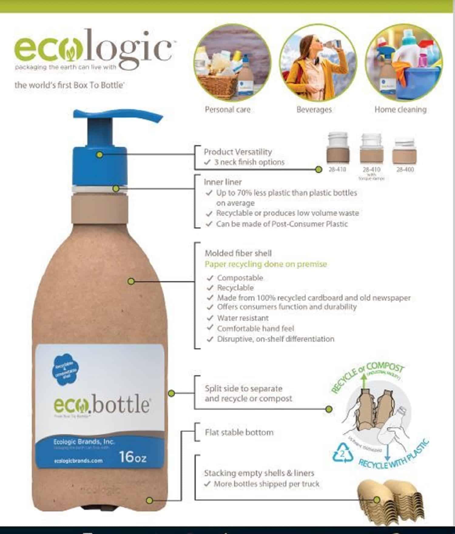 Ecologic bottle