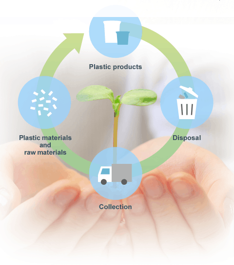 TAFMER™-Improving-the-physical-properties-of-recycled-plastic-waste-and-composite-resins-with-filler|MITSUI-CHEMICALS-INC-