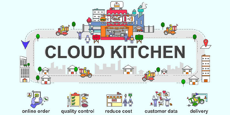 STRONG FOUNDATION FOR DESIGNING CLOUD KITCHEN PACKAGING