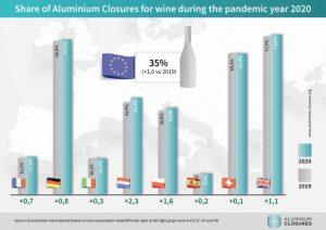 Aluminium closures 2020