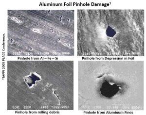 Aluminium Foil damage